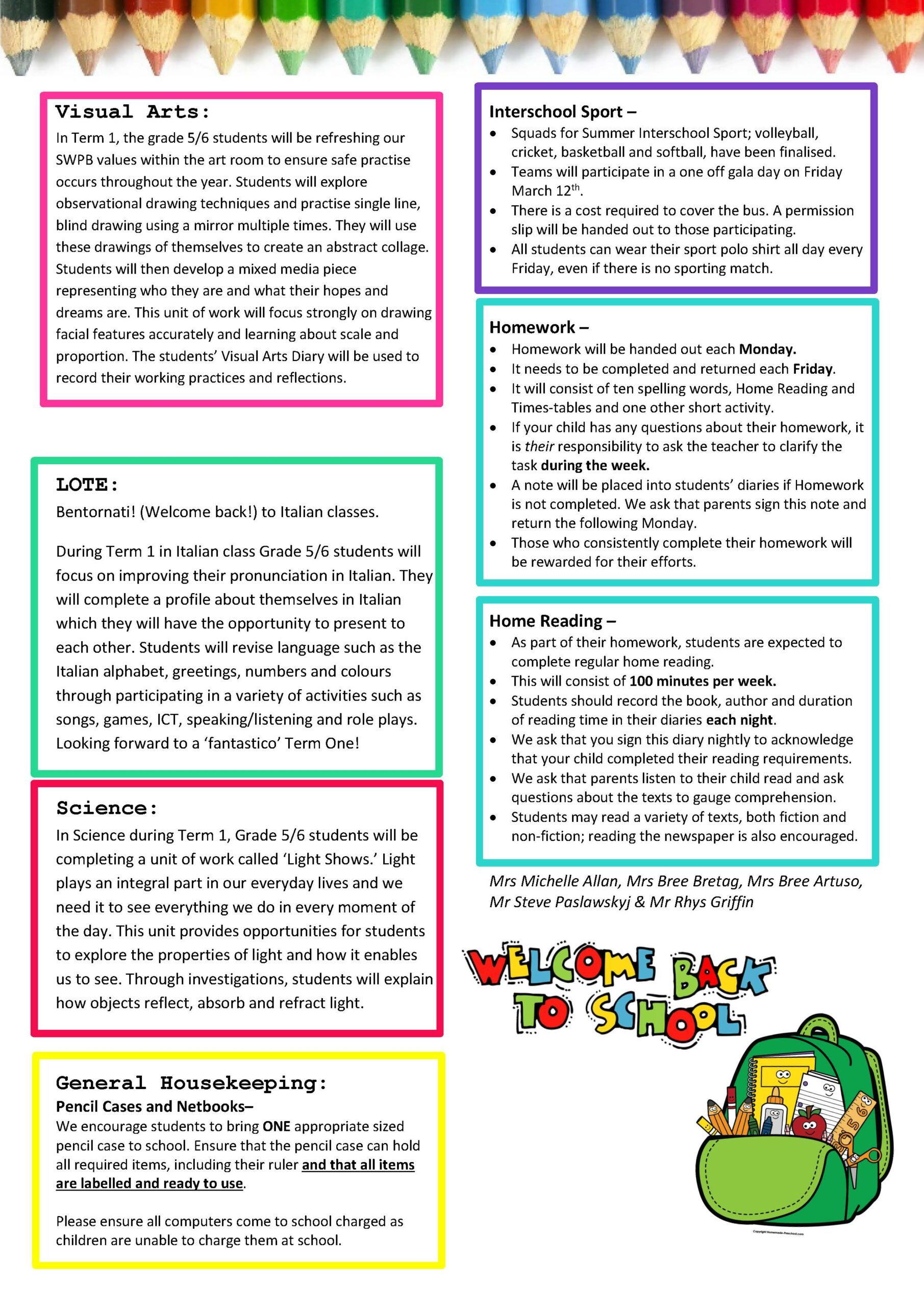 Grade 5/6 Term 1, 2021 Newsletter