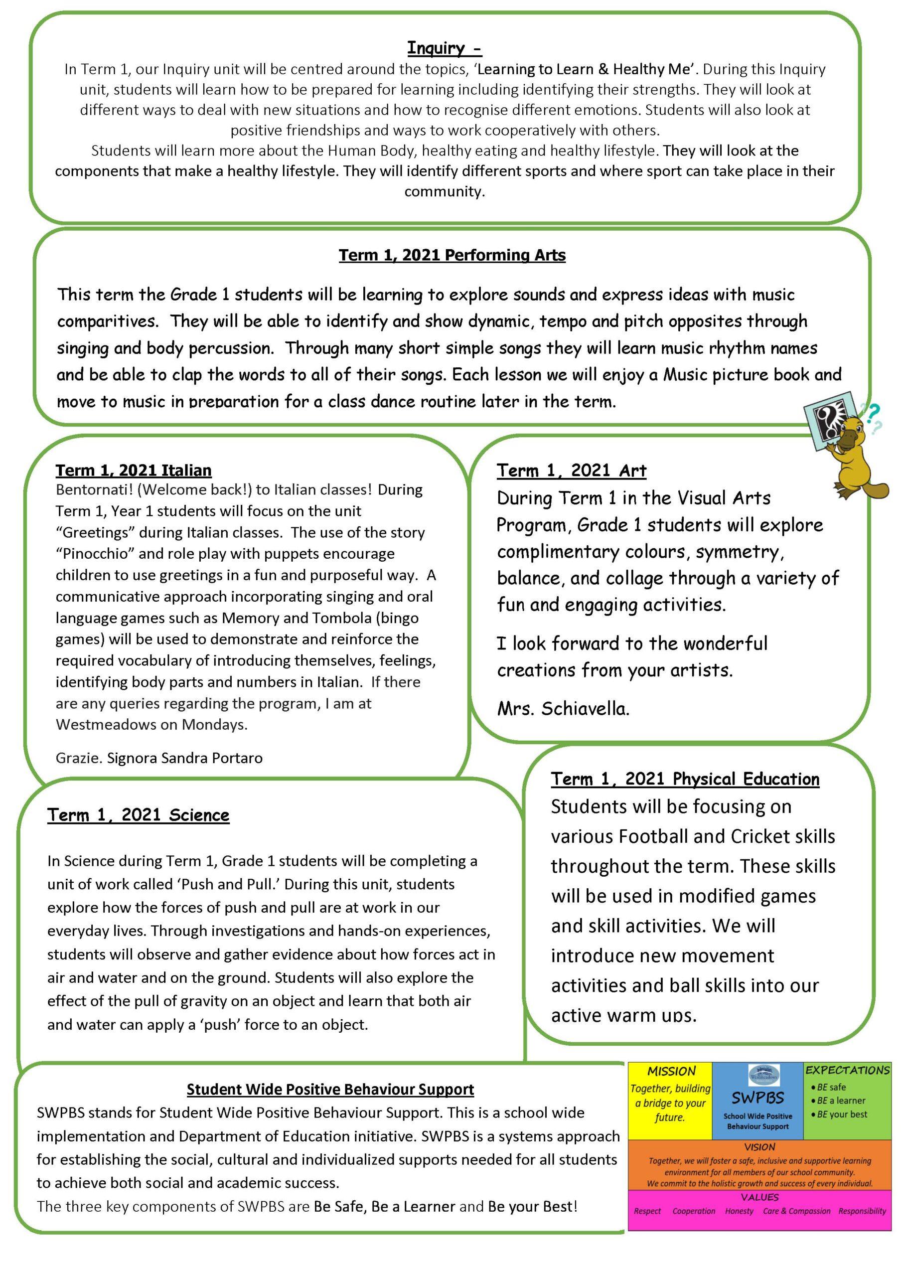 Grade 2 Term 1, 2021 Newsletter