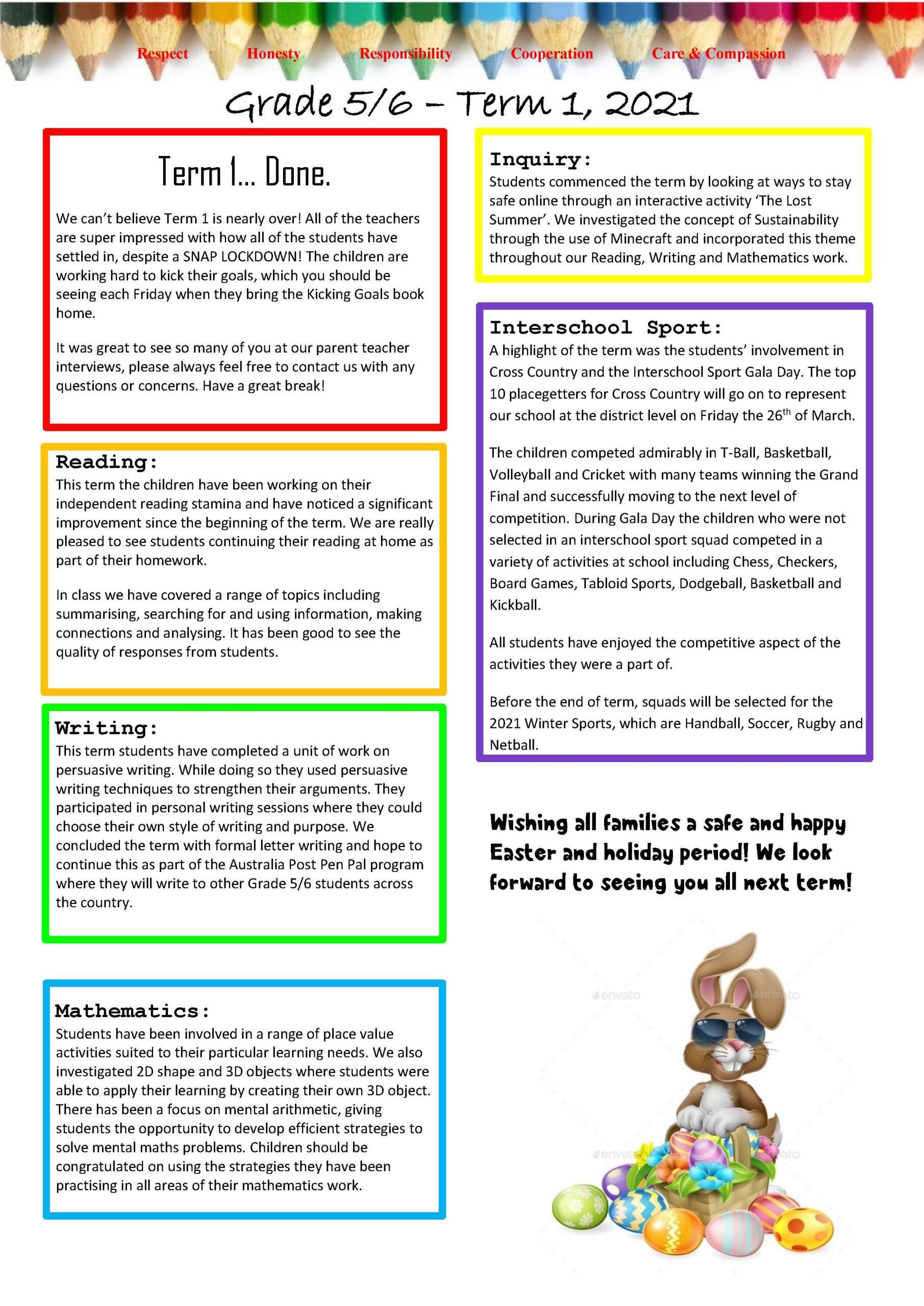Grade 5/6 Term 1, 2021 Overview
