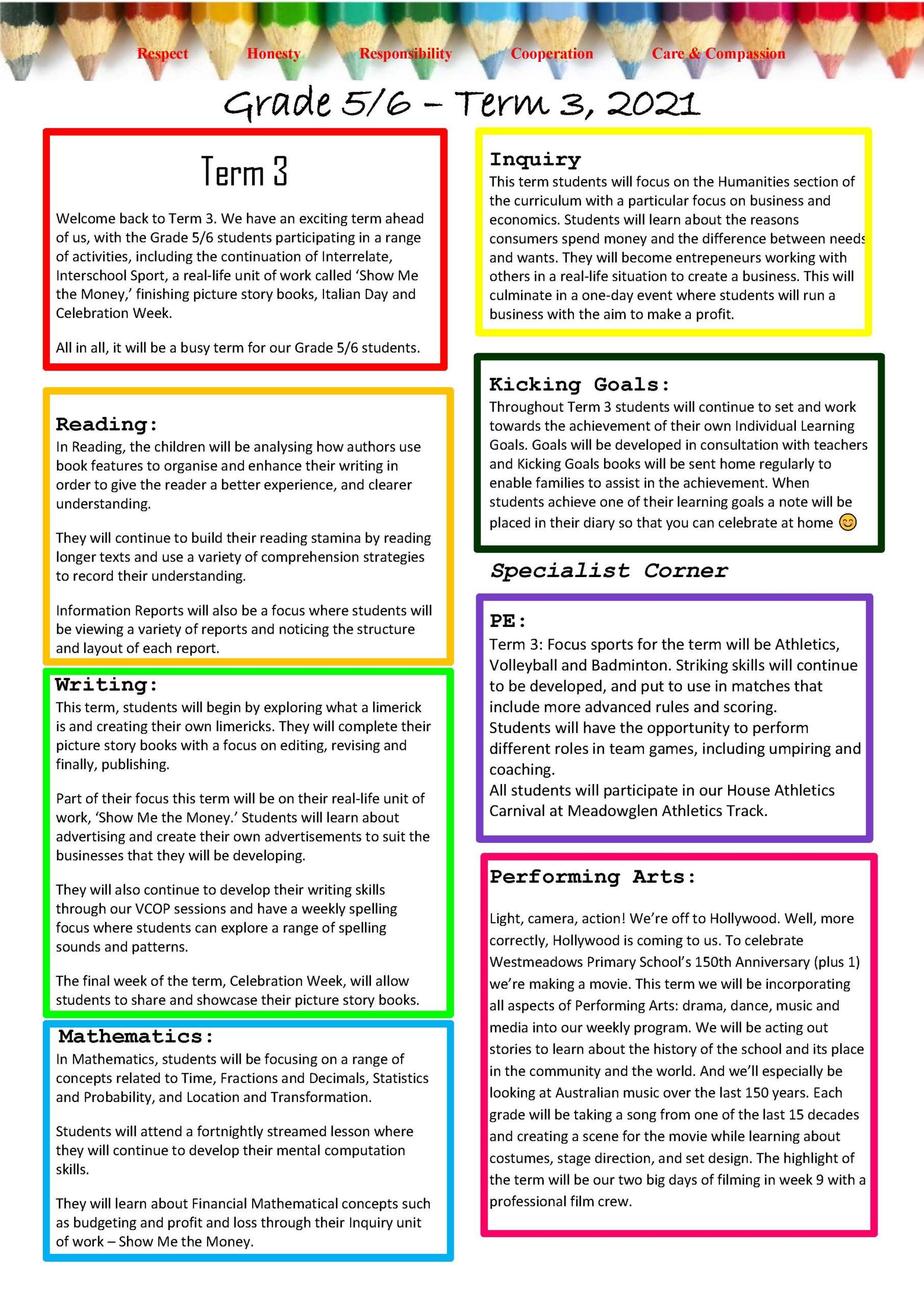 Grade 5/6 Term 3, 2021 Newsletter
